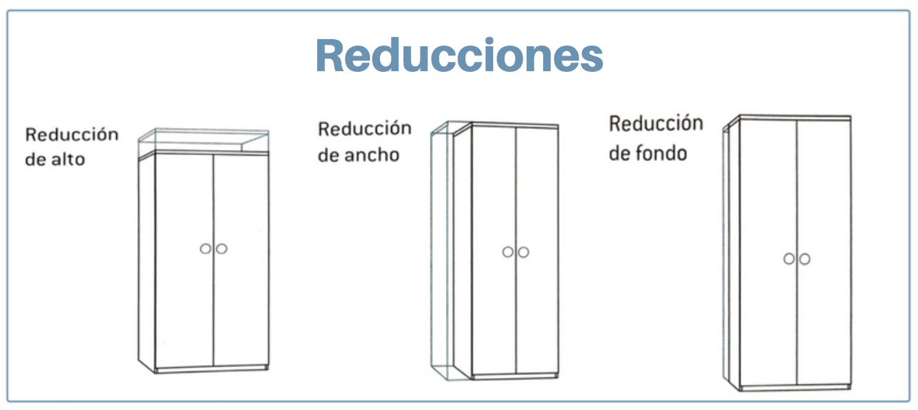 GS Reducciones